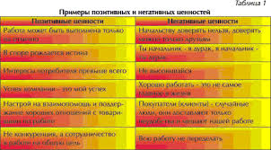 Реферат Управление организационной культурой com  Управление организационной культурой