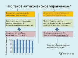 Презентация на тему Антикризисное управление трансформация и  3 Что такое антикризисное