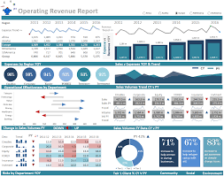 Excel Dashboard Designer Download An Operations Excel Dashboard With Some Excel Infographics