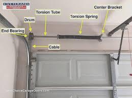 garage door cable drum replacement luxury new home depot garage door spring