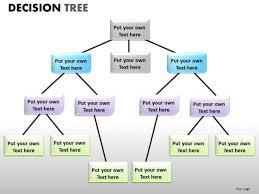 Business Hierarchy Organization Chart Powerpoint Slides
