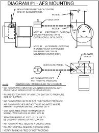 installation of infrared ovens fostoria process equipment Flow Switch Wiring Diagram Flow Switch Wiring Diagram #54 potter flow switch wiring diagram