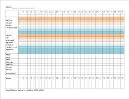 Mood Energy Chart