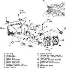 chrysler sebring cooling fan wiring diagram questions answers does anyone have the fuse box diagram inside the