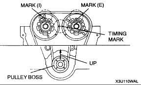 where are timing marks for mazda protege 99 1 6 blurtit 3 answers