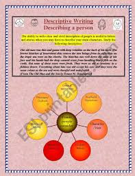 Descriptive Essay Describing A Person Describing People Descriptive Writing Esl Worksheet By