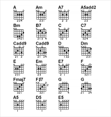 Learn Guitar Chord Chart Beginners Sample Basic Guitar Chord Chart 7 Documents In Pdf