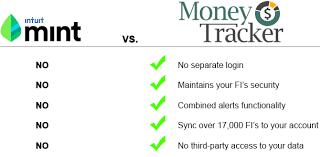 Money Tracker Money Tracker