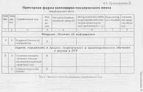 Методические рекомендации по выполнению курсовой работы по  Методические рекомендации по выполнению курсовой работы по Организации методике производственного обучения и преподавания специальных