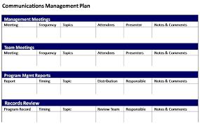 project management guru communication techniques communication plan