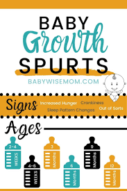 Infant Growth Spurt Chart Baby Growth Spurts Everything You Need To Know Babywise Mom