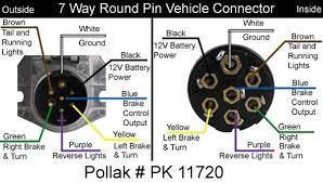 wiring diagram 7 pin tow plug 160e4cb0d938fe047f1cf65c0fde31c8 Wiring Diagram For Rv Trailer Plug wiring diagram 7 pin tow plug get attachment aspactionviewattachmentid370173imagerotation837 wiring diagram full version wiring diagram for rv plug