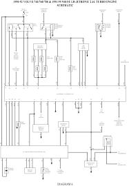 volvo 240 engine diagram wiring library 92 volvo 240 engine diagram wiring diagram schematic rh va dtraveller co