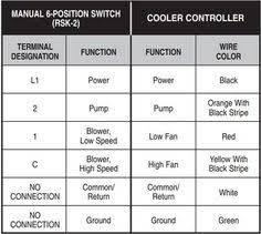 home or office air diffusers hvac how to diffusers wiring evaporative swamp cooler thermostat leads
