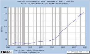 1986 Cost Of Living Chart Is There A Cost Of Living Index For Americans During Each Of