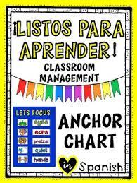 Classroom Rules In Spanish Las Reglas Del Salon Anchor