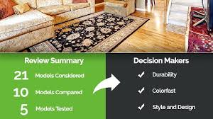 rug materials comparison best area rug home plan ideas home design ideas india