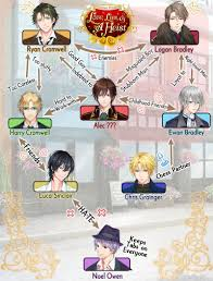 Danganronpa 3 Relationship Chart Character Relationship Charts Tumblr