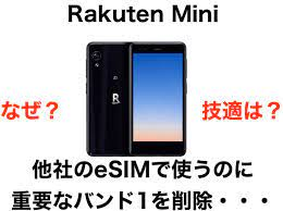 Rakuten mini band1