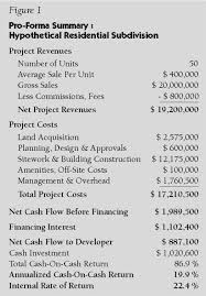 what is a proforma pro forma 101 part 3 how much money will the project make for the