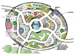 Small Picture Keyhole Garden Design Garden Design Ideas