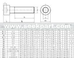 Anchor Bolt Length Chart M8 Bolt Length Copocket Co