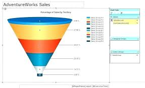Excel Funnel Chart Template Pyramid Best Tutorial Pyramid