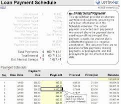 Deferred Payment Loan Calculator Excel Elegant You Should
