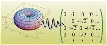 La Mecánica Cuántica: Prólogo