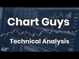 Marijuana Stocks Technical Analysis Chart 7 8 2019 By Chart