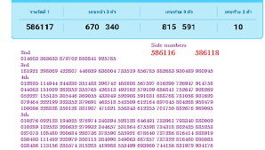 Thai Lottery Result Chart 2018 Download Thai Lottery Results 16 8 2018 Full Chart Thaibahts