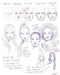 Pin by Twila Payne on Как рисовать in 2020   Face drawing, Drawing tips,  How to draw hair