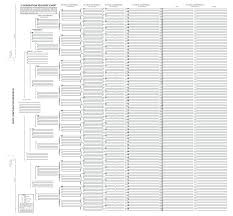 9 Generation Family Tree Template Chartink Sbi 9 Generation Fan Chart Template Pedigree Family Tree
