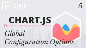 Chart Js Options Chartjs Tutorials 5 Global Configuration Options
