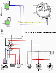 ford starter solenoid wiring diagram remote mesmerizing motor and ford starter motor wiring diagram ford starter solenoid wiring diagram remote mesmerizing motor and