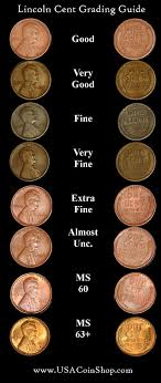 Lincoln Wheat Penny Value Chart Frederick Coin Exchange Has This Item On Collectors Corner