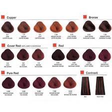 Alfaparf Milano Evolution Of The Color Cube 3d Tech Permanent Coloring Cream 2 05oz 60ml 58 2g