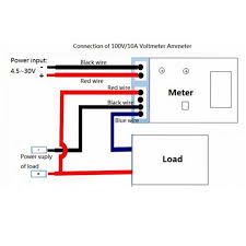 dsn vc288 wiring diagram dsn image wiring diagram panel volt meter wiring diagram for panel auto wiring diagram on dsn vc288 wiring diagram