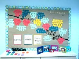 office board decoration ideas. Office Bulletin Board Ideas Notice Full Image For School Decoration G