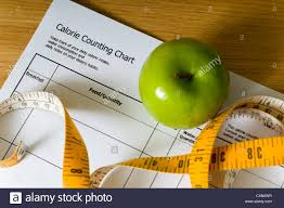 Green Apple Nutrition Chart Calorie Counting Chart Green Apple And Tape Measure Items