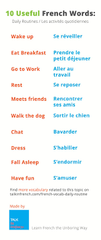 best french ideas french language learn french french vocabulary 45 words to express your daily routine