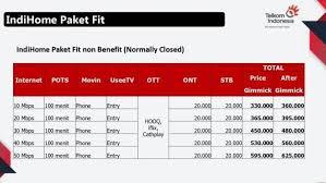 Daftar harga paket indihome tahun 2020. Paket Indihome Terbaru 2020 Wa Telkom Indihome Makassar Facebook