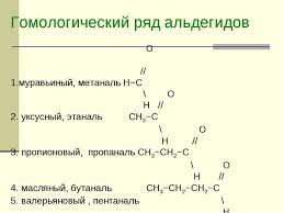 Презентация по химии на тему Альдегиды Кетоны  Гомологический ряд альдегидов О 1 муравьиный метаналь Н−С О