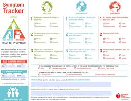 Symptoms Of Heart Valve Problems American Heart Association
