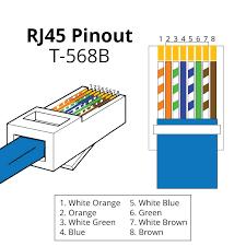 t568b wiring convention cat 6 wiring diagram wiring diagram telephone wiring basics at Usoc Wiring Diagram