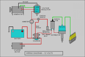 27 awesome of electrical wiring diagrams explained diagram refrence car wiring diagrams explained pdf 27 best electrical wiring diagrams explained car ac diagram pdf trusted