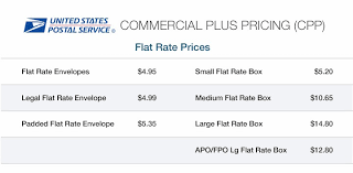 Usps Package Rates Chart 2015 Top 3 Tips Online Sellers Use To Save Money On Shipping