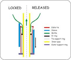 Best Parachute Design For Bottle Rocket Water Bottle Rocket Launch Mechanism 5 Steps Instructables