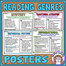 Historical Fiction Anchor Chart Reading Genres Posters Mini Anchor Charts For Word Walls Reference