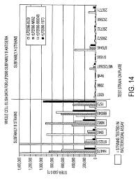 Davis Stirling Conversion Chart Us9623101b2 Immunogenic Compositions For The Prevention